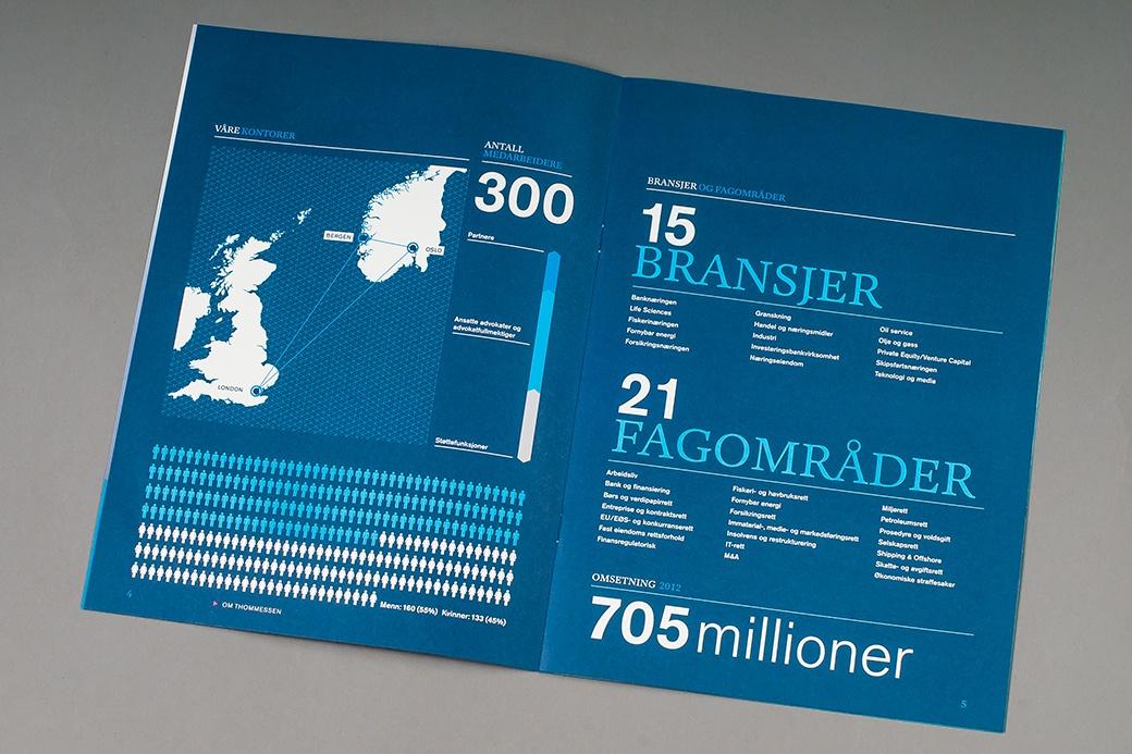 Eksempel på infographic